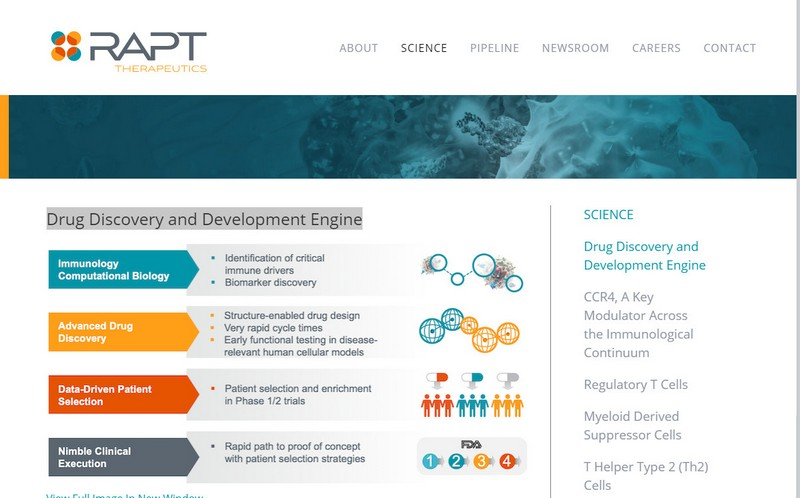 RAPT Therapeutics (RAPT)
